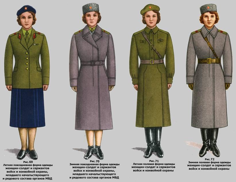 Форма одежды военнослужащих РФ