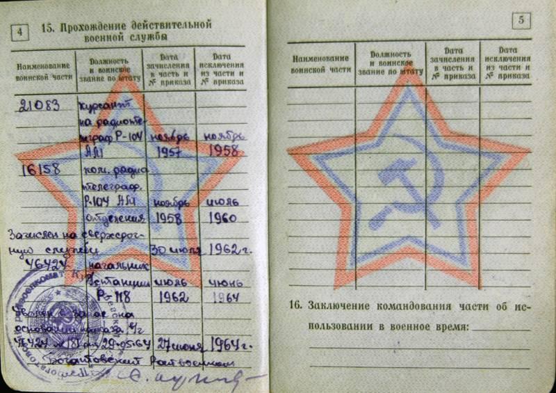 Категория годности В в военном билете