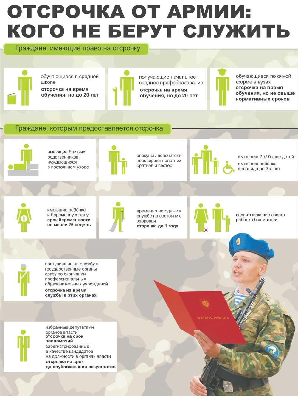 Право на отдых и выходные дни у военнослужащих