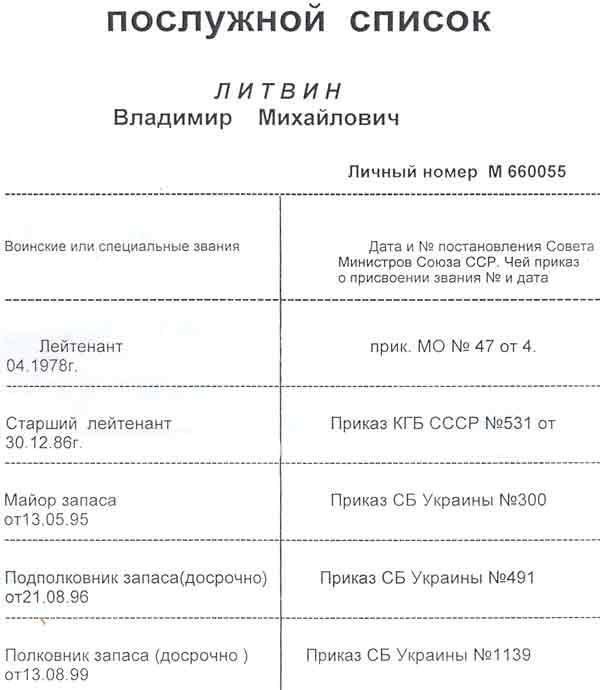 Образец послужного списка военного, оформление выписки