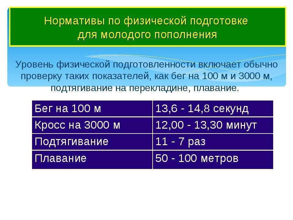Нормативы и таблицы по ФИЗО для военнослужащих