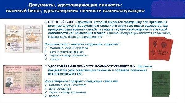 Порядок получения и замены удостоверения военнослужащего