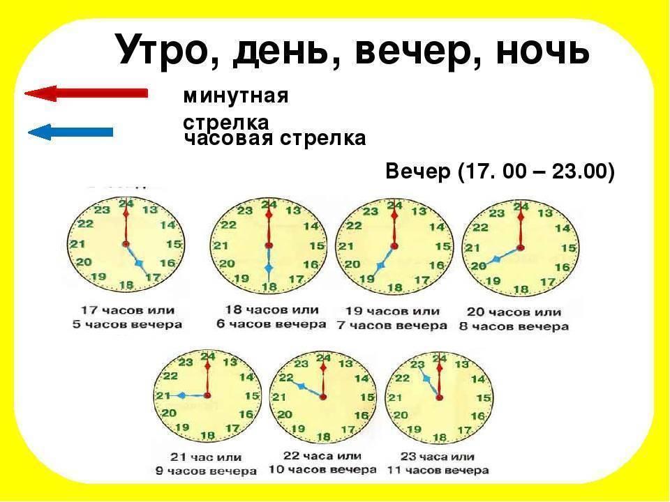 Летний призыв: сроки проведения в России