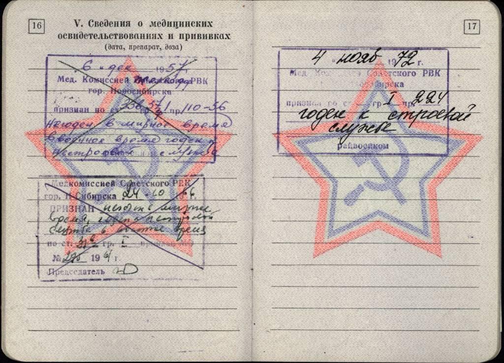 Где пишут категорию годности в военном билете