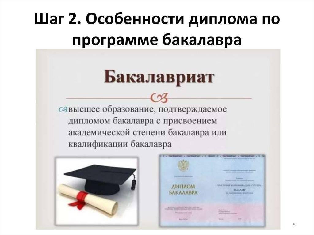 Отсрочка от армии для магистров и бакалавров